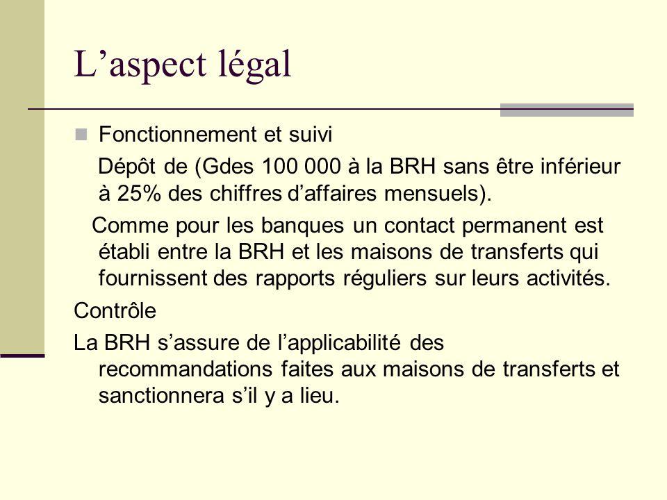 Laspect légal Fonctionnement et suivi Dépôt de (Gdes 100 000 à la BRH sans être inférieur à 25% des chiffres daffaires mensuels). Comme pour les banqu