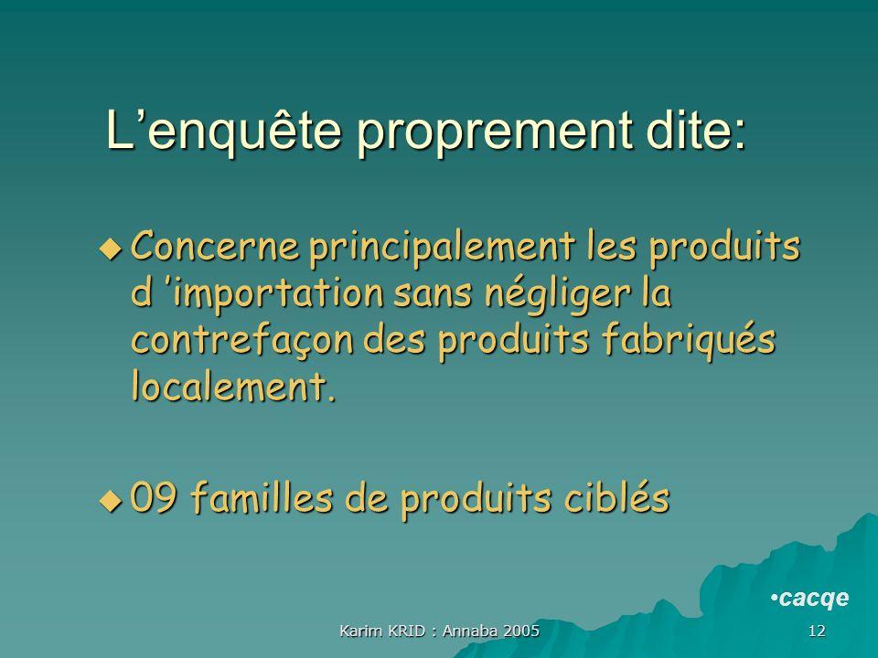 Karim KRID : Annaba 2005 12 Lenquête proprement dite: Concerne principalement les produits d importation sans négliger la contrefaçon des produits fab