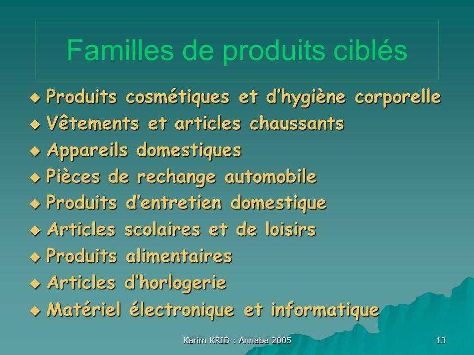 Karim KRID : Annaba 2005 13 Produits cosmétiques et dhygiène corporelle Produits cosmétiques et dhygiène corporelle Vêtements et articles chaussants V