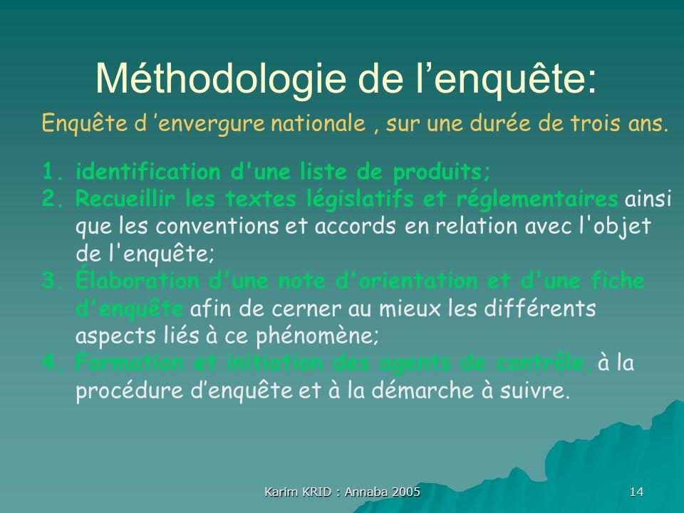 Karim KRID : Annaba 2005 14 Méthodologie de lenquête: Enquête d envergure nationale, sur une durée de trois ans. 1. 1.identification d'une liste de pr