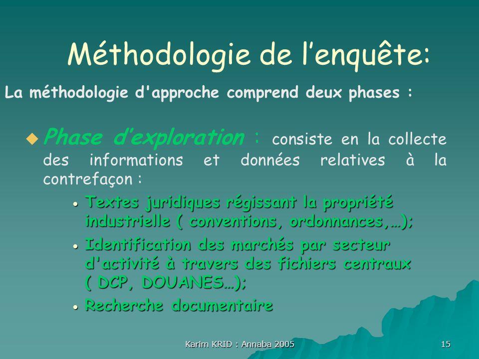 Karim KRID : Annaba 2005 15 Phase dexploration : consiste en la collecte des informations et données relatives à la contrefaçon : Textes juridiques ré