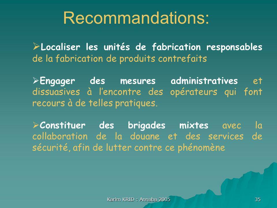 Karim KRID : Annaba 2005 35 Recommandations: Localiser les unités de fabrication responsables de la fabrication de produits contrefaits Engager des me