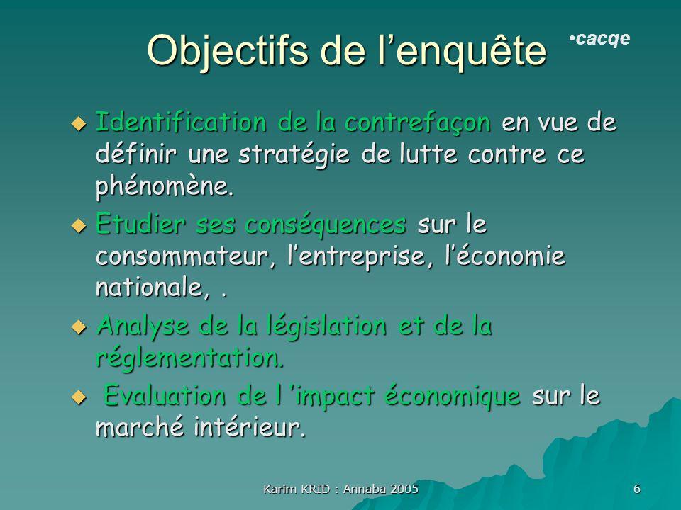 Karim KRID : Annaba 2005 6 Objectifs de lenquête Identification de la contrefaçon en vue de définir une stratégie de lutte contre ce phénomène. Identi