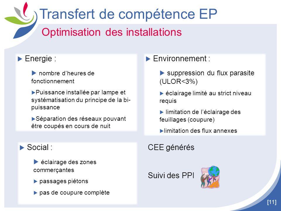 [11] Transfert de compétence EP Optimisation des installations Energie : nombre dheures de fonctionnement Puissance installée par lampe et systématisa