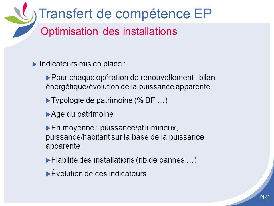 [14] Transfert de compétence EP Optimisation des installations Indicateurs mis en place : Pour chaque opération de renouvellement : bilan énergétique/
