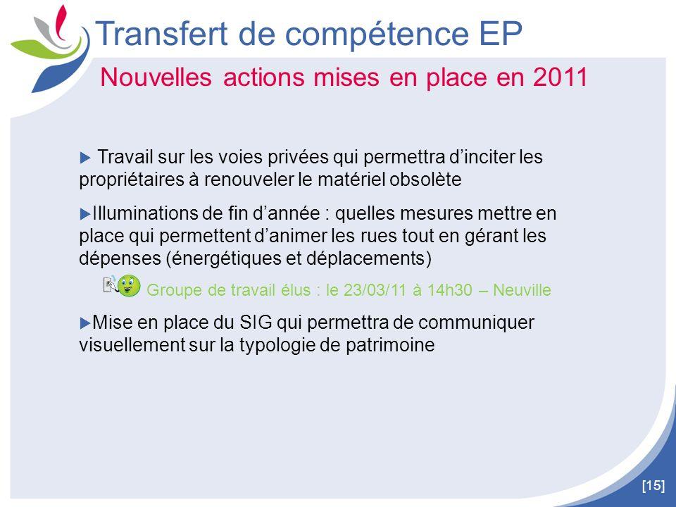 [15] Transfert de compétence EP Nouvelles actions mises en place en 2011 Travail sur les voies privées qui permettra dinciter les propriétaires à reno