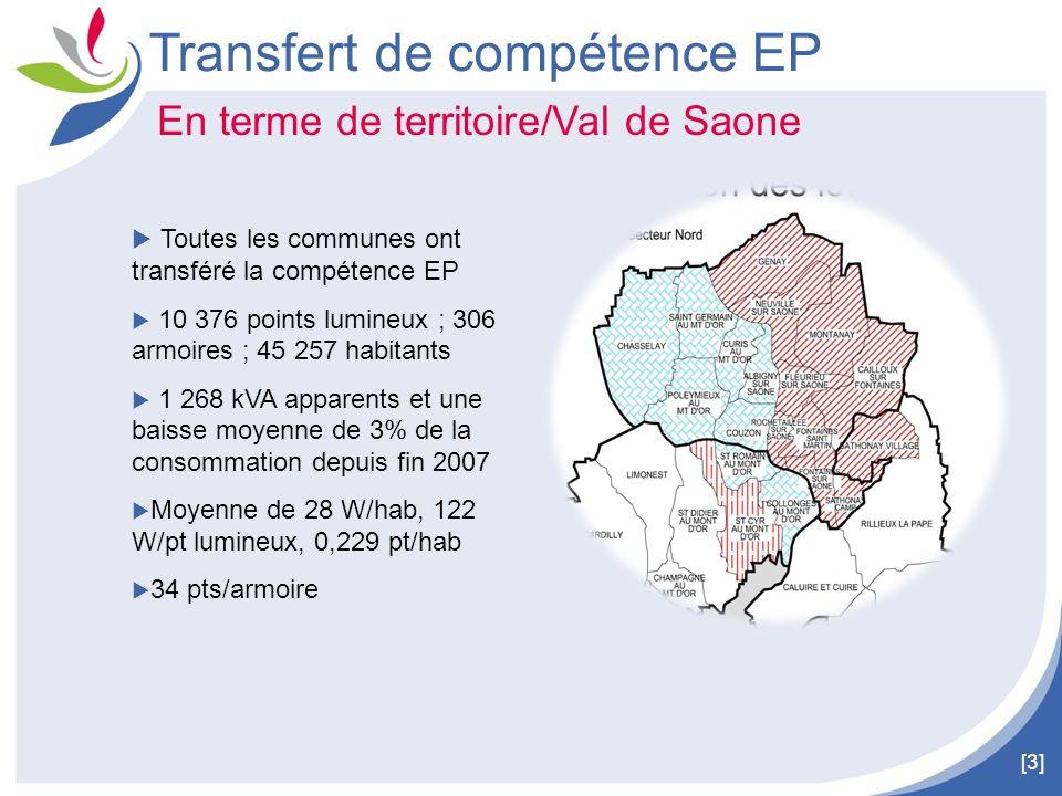 [3] Transfert de compétence EP En terme de territoire/Val de Saone Toutes les communes ont transféré la compétence EP 10 376 points lumineux ; 306 arm