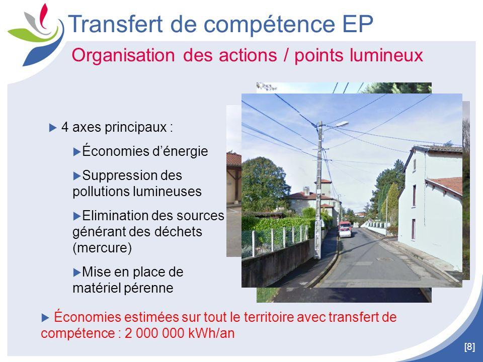 [8] Transfert de compétence EP Organisation des actions / points lumineux 4 axes principaux : Économies dénergie Suppression des pollutions lumineuses