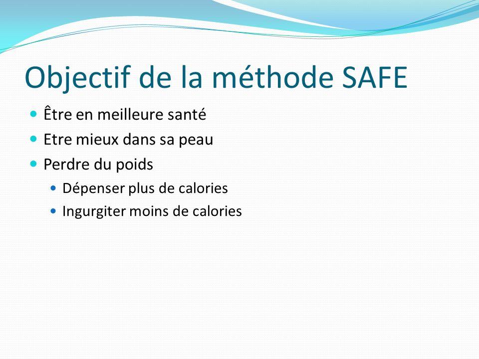 Objectif de la méthode SAFE Être en meilleure santé Etre mieux dans sa peau Perdre du poids Dépenser plus de calories Ingurgiter moins de calories