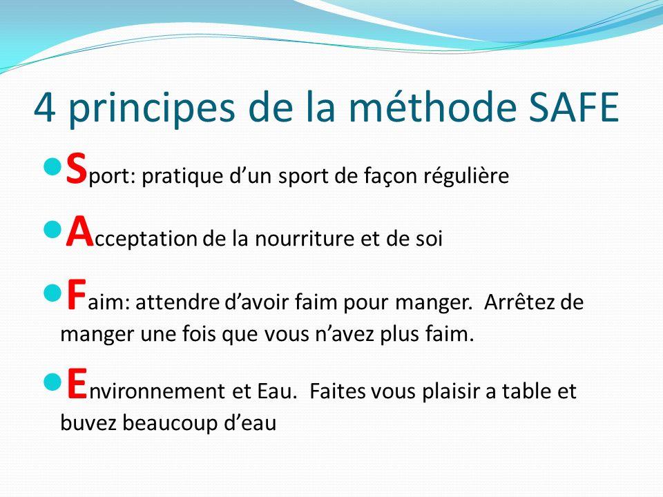 4 principes de la méthode SAFE S port: pratique dun sport de façon régulière A cceptation de la nourriture et de soi F aim: attendre davoir faim pour