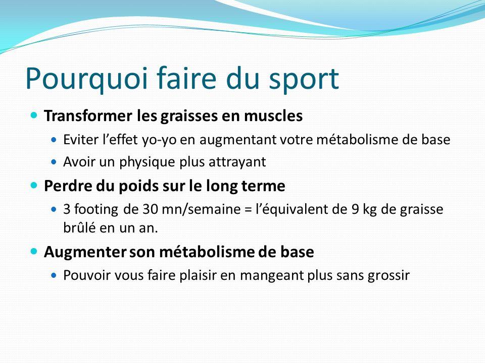 Pourquoi faire du sport Transformer les graisses en muscles Eviter leffet yo-yo en augmentant votre métabolisme de base Avoir un physique plus attraya