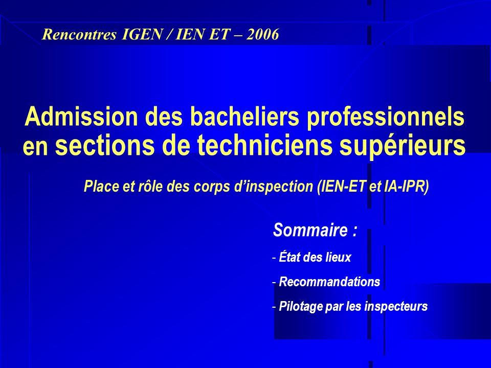 Admission des bacheliers professionnels en sections de techniciens supérieurs Rencontres IGEN / IEN ET – 2006 Place et rôle des corps dinspection (IEN-ET et IA-IPR) Sommaire : - État des lieux - Recommandations - Pilotage par les inspecteurs