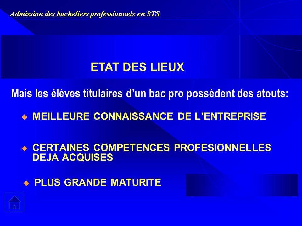 Admission des bacheliers professionnels en STS MEILLEURE CONNAISSANCE DE LENTREPRISE CERTAINES COMPETENCES PROFESIONNELLES DEJA ACQUISES Mais les élèv