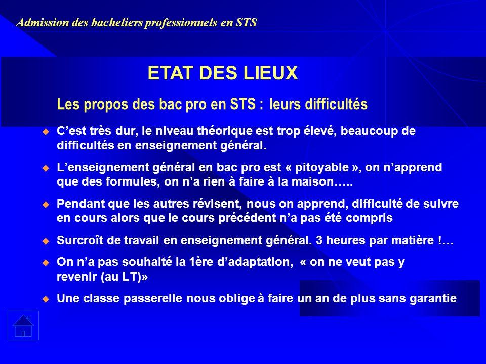Admission des bacheliers professionnels en STS Les propos des bac pro en STS : leurs difficultés u Cest très dur, le niveau théorique est trop élevé,