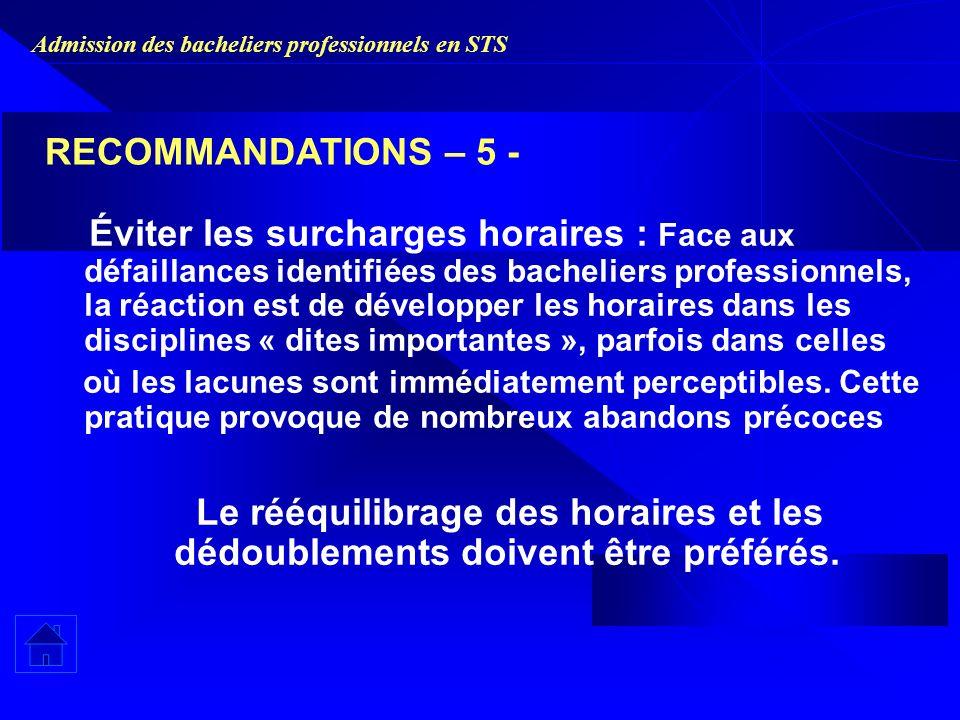 Admission des bacheliers professionnels en STS Éviter les surcharges horaires : Face aux défaillances identifiées des bacheliers professionnels, la ré