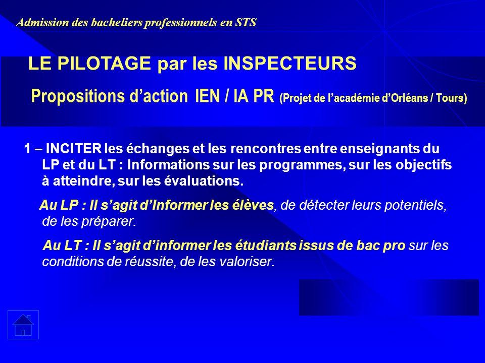 Admission des bacheliers professionnels en STS Propositions daction IEN / IA PR (Projet de lacadémie dOrléans / Tours) 1 – INCITER les échanges et les