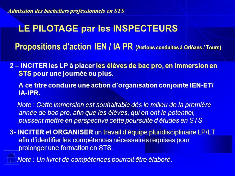 Admission des bacheliers professionnels en STS Propositions daction IEN / IA PR (Actions conduites à Orléans / Tours) 2 – INCITER les LP à placer les