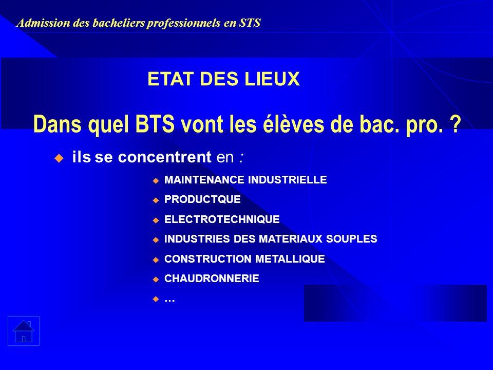 Admission des bacheliers professionnels en STS ETAT DES LIEUX Quelques chiffres Évolution du poids des titulaires de Bac pro en première année des BTS industriels (chiffres nationaux) R 2001R 2003R2005 9,70%13,50%16,50%