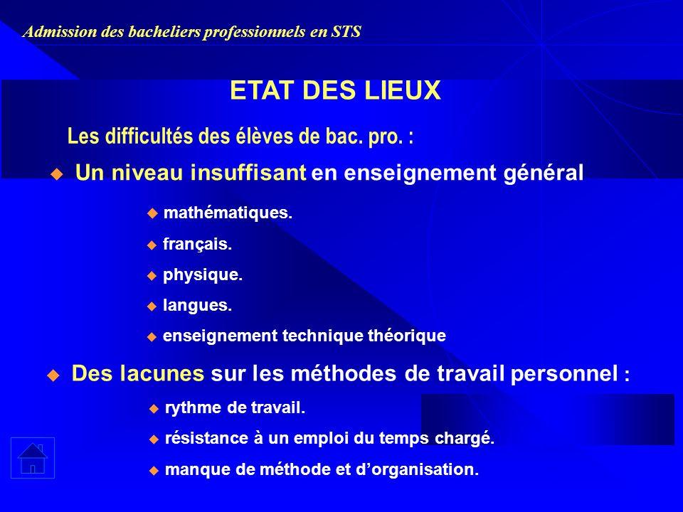 Admission des bacheliers professionnels en STS Un niveau insuffisant en enseignement général Les difficultés des élèves de bac.
