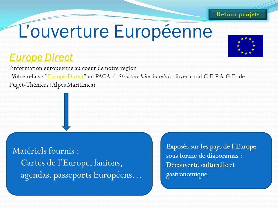 Matériels fournis : Cartes de lEurope, fanions, agendas, passeports Européens… Exposés sur les pays de lEurope sous forme de diaporamas : Découverte culturelle et gastronomique.