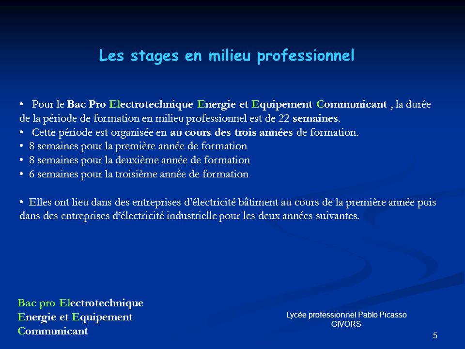 6 Le règlement de lexamen Bac pro Electrotechnique Energie et Equipement Communicant Lycée professionnel Pablo Picasso GIVORS Le règlement dexamen valide intégralement en Cours de Formation certaines épreuves (domaine général et domaine professionnel).
