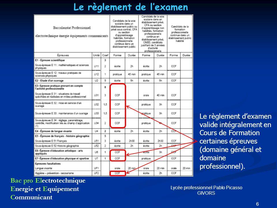 6 Le règlement de lexamen Bac pro Electrotechnique Energie et Equipement Communicant Lycée professionnel Pablo Picasso GIVORS Le règlement dexamen val