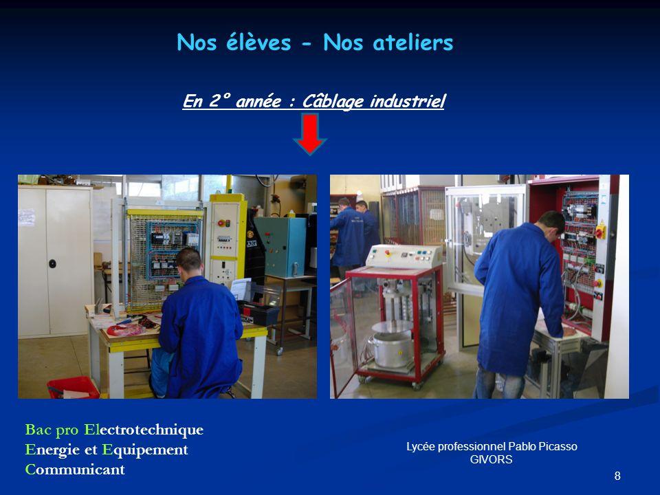 8 Nos élèves - Nos ateliers En 2° année : Câblage industriel Bac pro Electrotechnique Energie et Equipement Communicant Lycée professionnel Pablo Pica