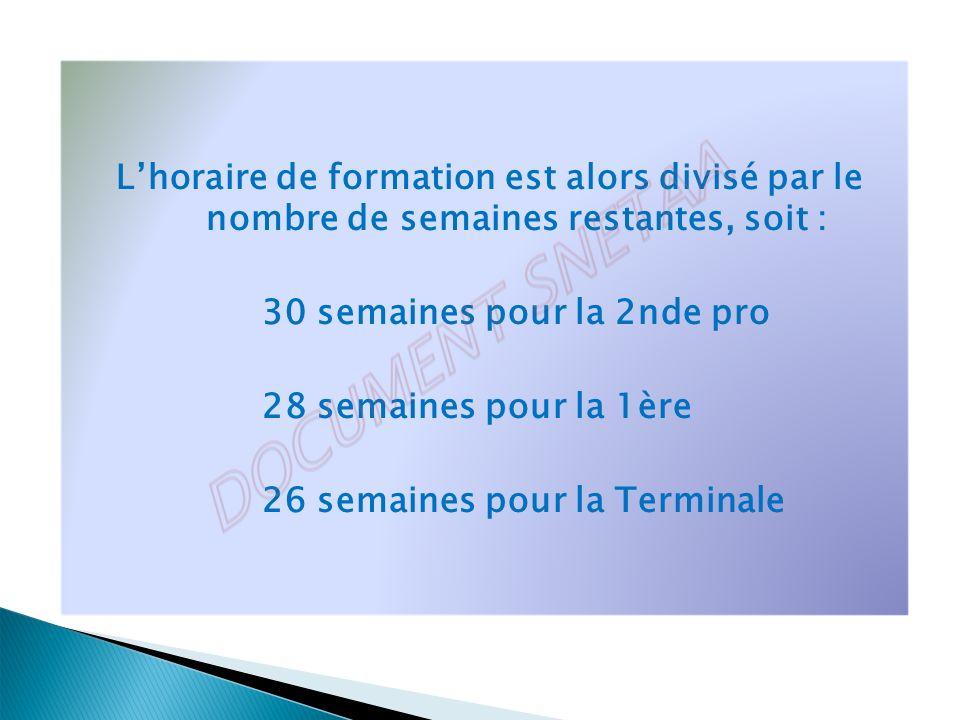 Lhoraire de formation est alors divisé par le nombre de semaines restantes, soit : 30 semaines pour la 2nde pro 28 semaines pour la 1ère 26 semaines pour la Terminale