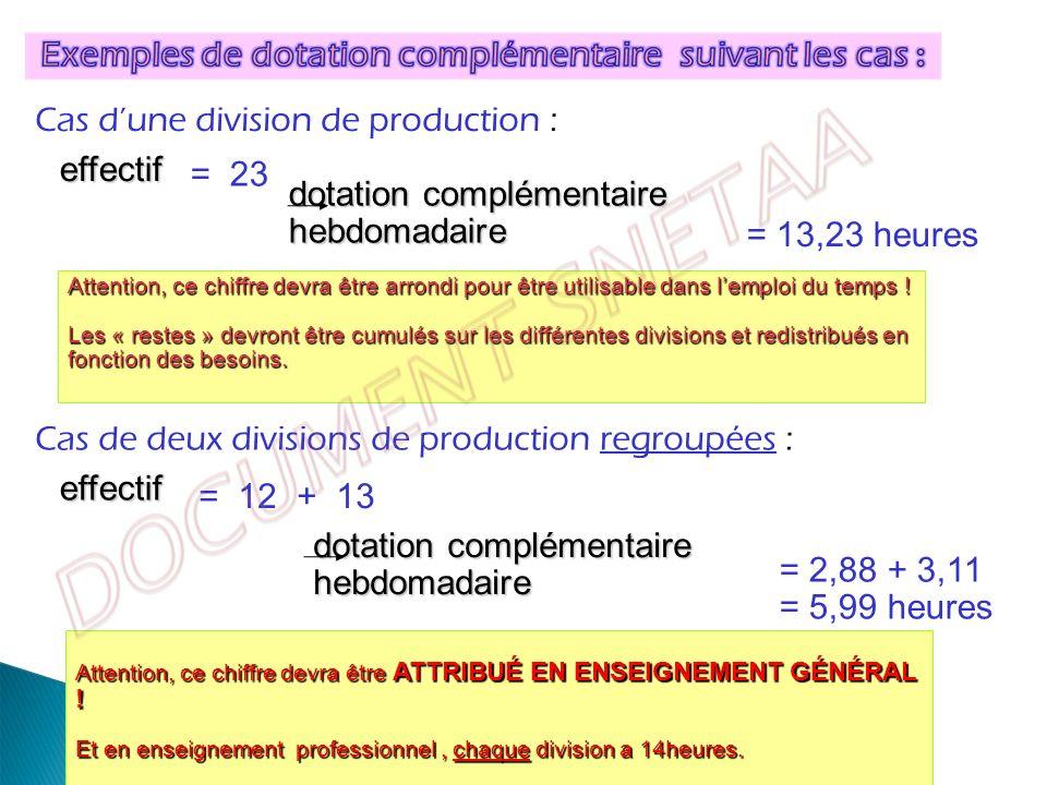 Cas dune division de production : effectif = 23 dotation complémentaire hebdomadaire = 13,23 heures Attention, ce chiffre devra être arrondi pour être utilisable dans lemploi du temps .