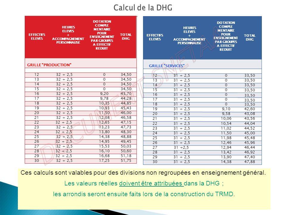 Ces calculs sont valables pour des divisions non regroupées en enseignement général.