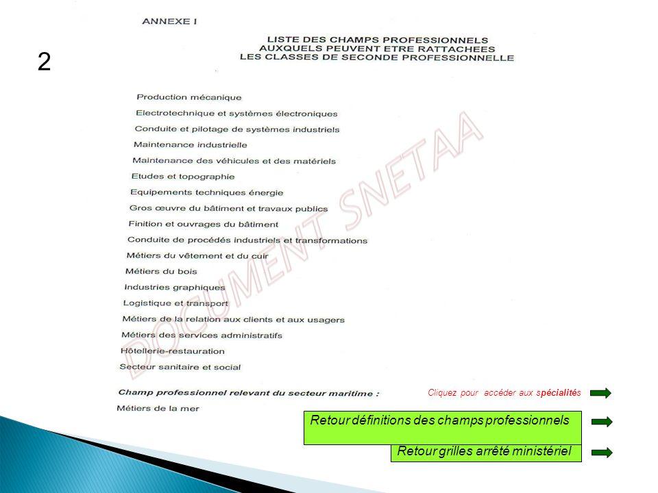 2 Cliquez pour accéder aux spécialités Retour grilles arrêté ministériel Retour définitions des champs professionnels