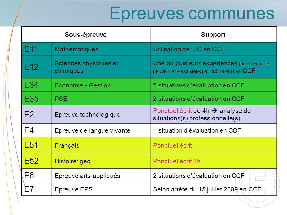 Epreuves communes Sous-épreuveSupport E11 MathématiquesUtilisation de TIC en CCF E12 Sciences physiques et chimiques Une ou plusieurs expériences (don