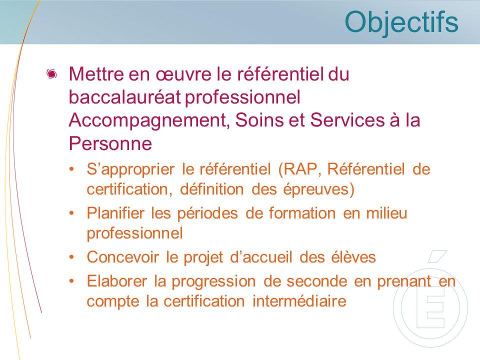 Objectifs Mettre en œuvre le référentiel du baccalauréat professionnel Accompagnement, Soins et Services à la Personne Sapproprier le référentiel (RAP