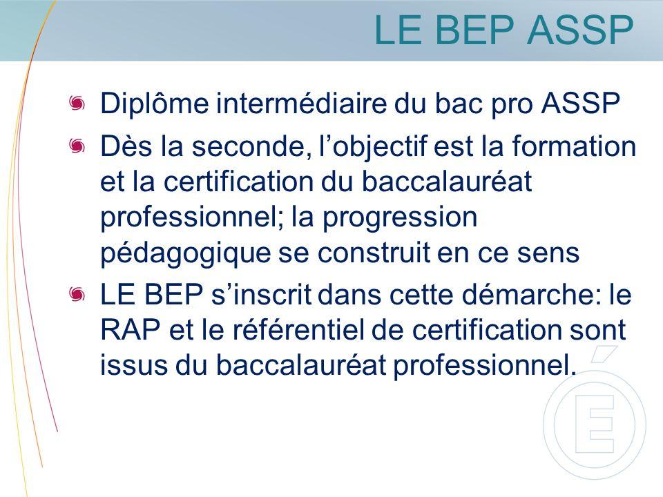 LE BEP ASSP Diplôme intermédiaire du bac pro ASSP Dès la seconde, lobjectif est la formation et la certification du baccalauréat professionnel; la pro
