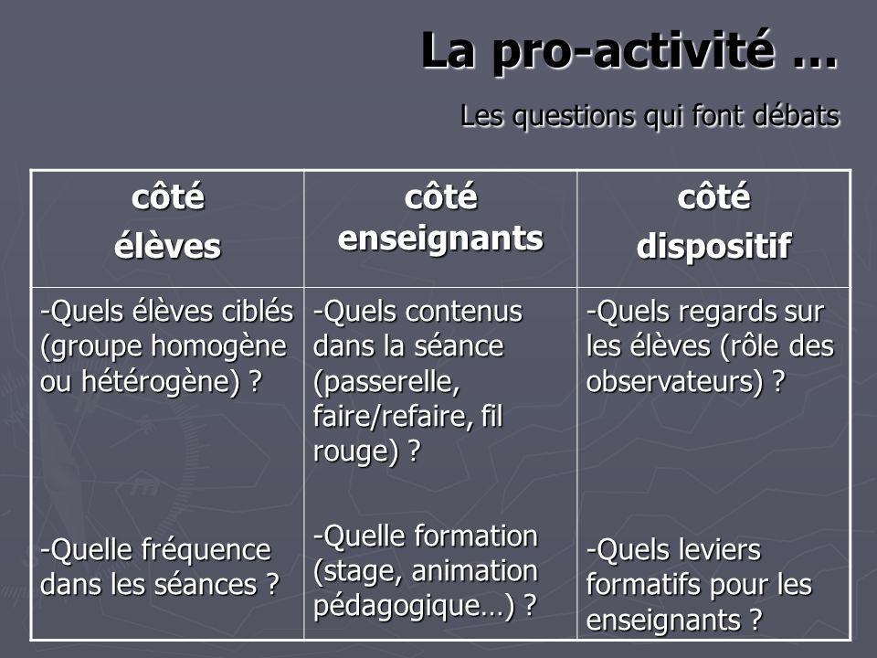 La pro-activité … Les questions qui font débats côtéélèves côté enseignants côtédispositif -Quels élèves ciblés (groupe homogène ou hétérogène) ? -Que