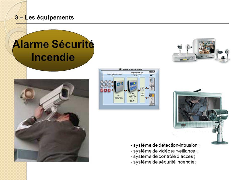 Alarme Sécurité Incendie 3 – Les équipements - système de détection-intrusion ; - système de vidéosurveillance ; - système de contrôle daccès ; - système de sécurité incendie ;