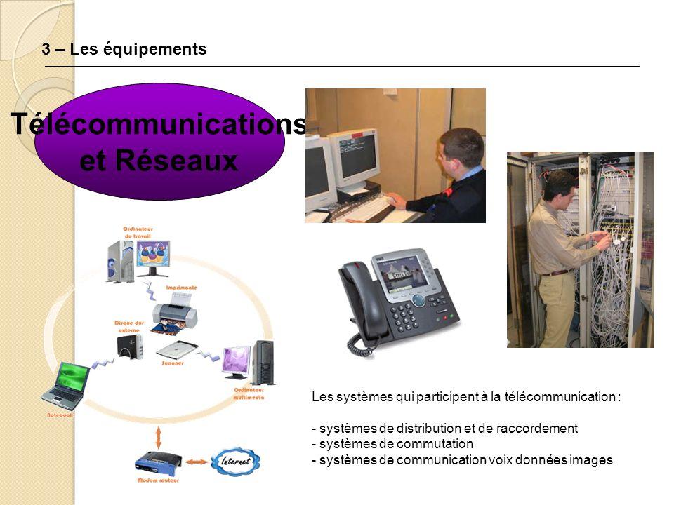 3 – Les équipements Télécommunications et Réseaux Les systèmes qui participent à la télécommunication : - systèmes de distribution et de raccordement - systèmes de commutation - systèmes de communication voix données images