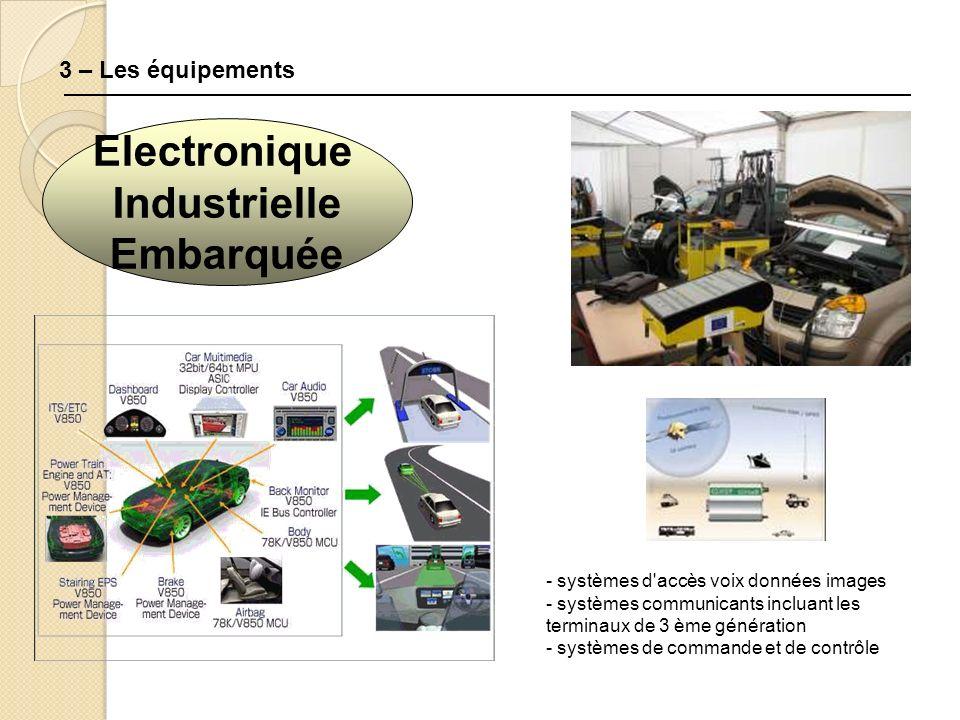 3 – Les équipements Electronique Industrielle Embarquée - systèmes d accès voix données images - systèmes communicants incluant les terminaux de 3 ème génération - systèmes de commande et de contrôle