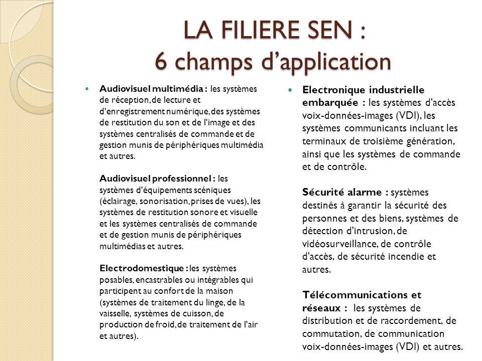 LA FILIERE SEN : 6 champs dapplication Audiovisuel multimédia : les systèmes de réception, de lecture et d enregistrement numérique, des systèmes de restitution du son et de l image et des systèmes centralisés de commande et de gestion munis de périphériques multimédia et autres.