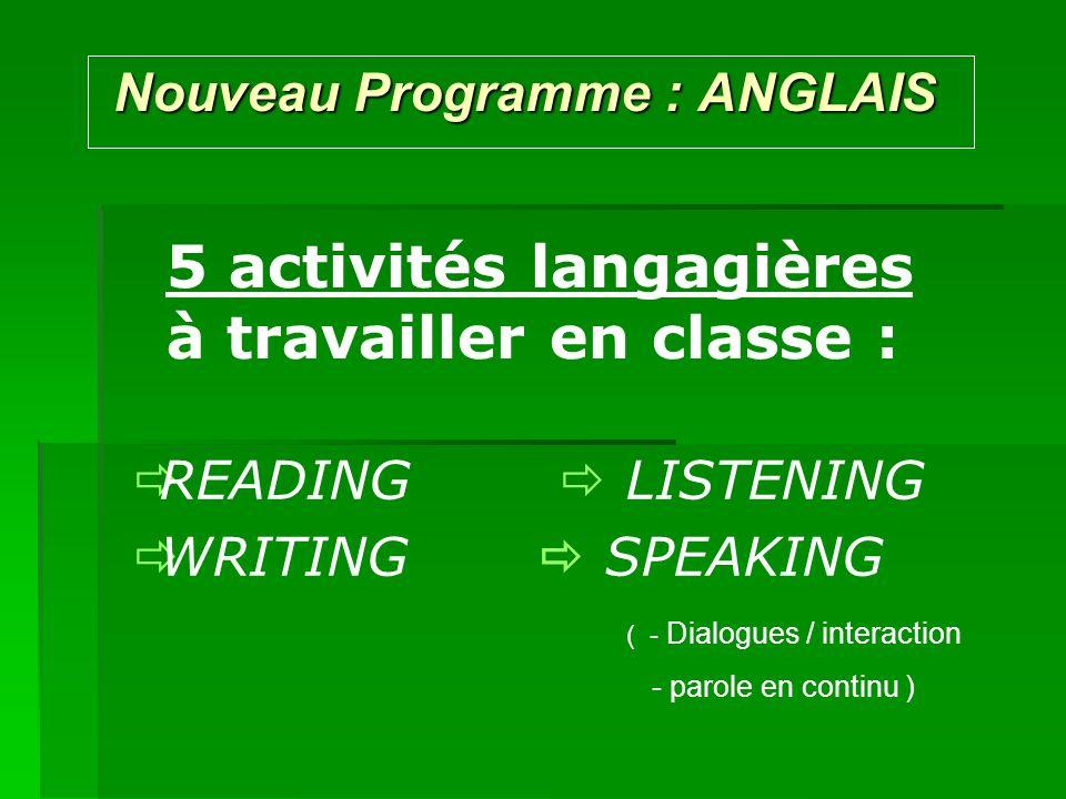 Nouveau Programme : ANGLAIS Nouveau Programme : ANGLAIS 5 activités langagières à travailler en classe : READING LISTENING WRITING SPEAKING ( - Dialogues / interaction - parole en continu )