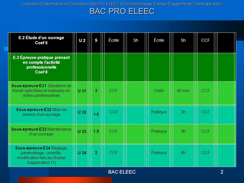 Journées dinformation et danimation Bac Pro ELEEC (Électrotechnique Énergie Équipements Communicants). BAC PRO ELEEC BAC ELEEC2 E.2 Étude dun ouvrage