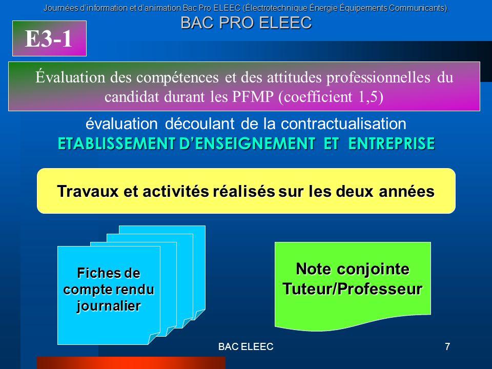 Journées dinformation et danimation Bac Pro ELEEC (Électrotechnique Énergie Équipements Communicants). BAC PRO ELEEC BAC ELEEC7 Travaux et activités r