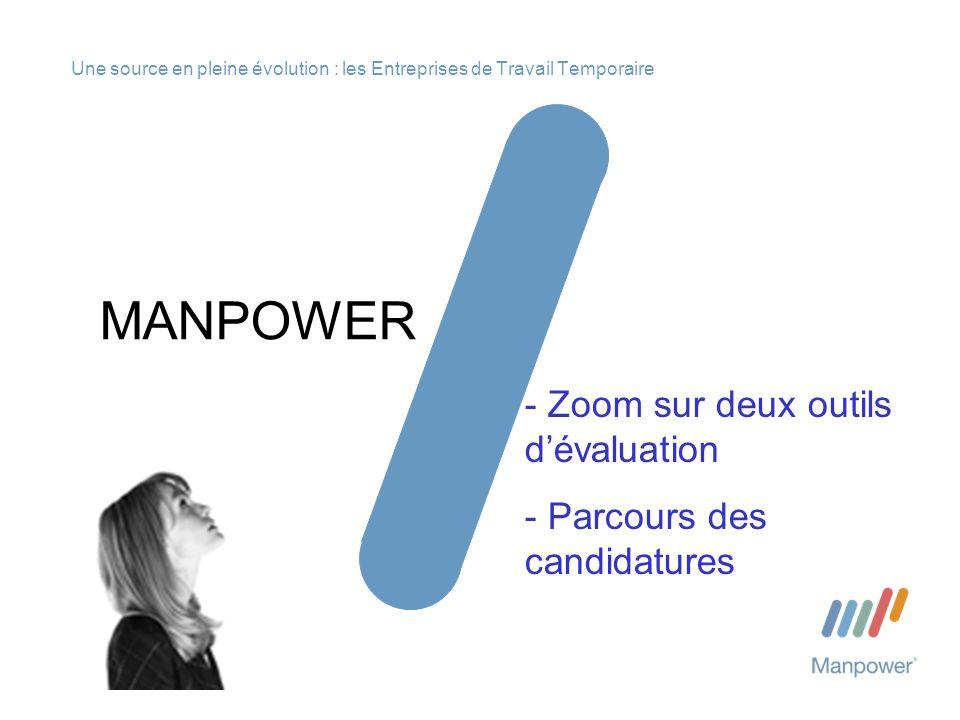 Manpower découvrez le savoir-faire de Manpower pour vos recrutements en CDI Zoom sur 2 outils dévaluation … Attitudes Pro* Évaluer les savoirs-être Il sagit dun questionnaire de personnalité qui permet dévaluer les attitudes attendues par les entreprises.