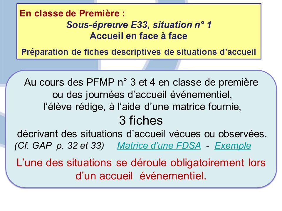 En classe de Première : Sous-épreuve E33, situation n° 1 Accueil en face à face Préparation de fiches descriptives de situations daccueil Au cours des
