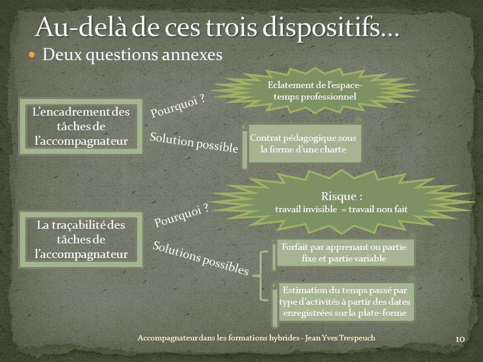 Deux questions annexes 10 Accompagnateur dans les formations hybrides - Jean Yves Trespeuch Contrat pédagogique sous la forme dune charte Pourquoi .