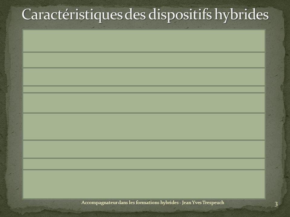 … dépendent des caractéristiques du dispositif de formation 4 Accompagnateur dans les formations hybrides - Jean Yves Trespeuch Ressources numériques diverses, interactives.