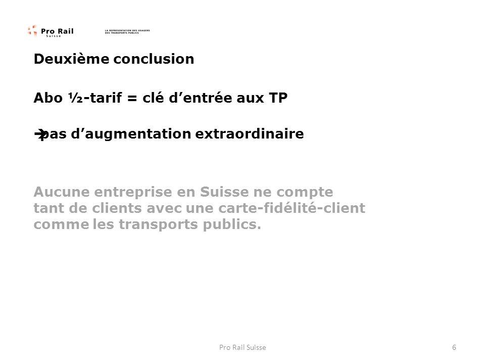 Deuxième conclusion Abo ½-tarif = clé dentrée aux TP pas daugmentation extraordinaire Aucune entreprise en Suisse ne compte tant de clients avec une carte-fidélité-client comme les transports publics.