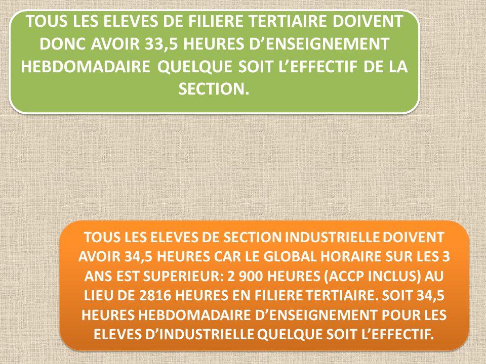 TOUS LES ELEVES DE FILIERE TERTIAIRE DOIVENT DONC AVOIR 33,5 HEURES DENSEIGNEMENT HEBDOMADAIRE QUELQUE SOIT LEFFECTIF DE LA SECTION.