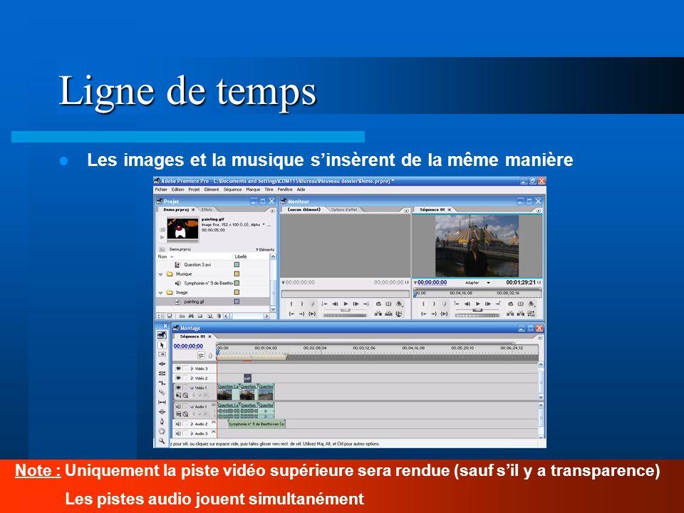 14 Ligne de temps Les images et la musique sinsèrent de la même manière Note : Uniquement la piste vidéo supérieure sera rendue (sauf sil y a transparence) Les pistes audio jouent simultanément