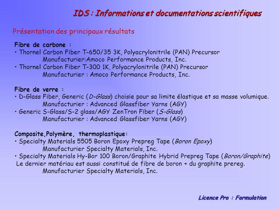 IDS : Informations et documentations scientifiques Licence Pro : Formulation Présentation des principaux résultats Fibre de carbone : Thornel Carbon Fiber T-650/35 3K, Polyacrylonitrile (PAN) Precursor Manufacturier:Amoco Performance Products, Inc.